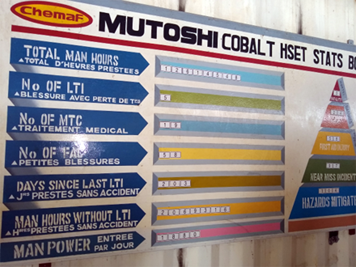 A board at the Mutoshi site tracks safety data for all to see.