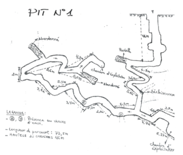 Drawing of an early pit at Mutoshi before the pilot project improvements.