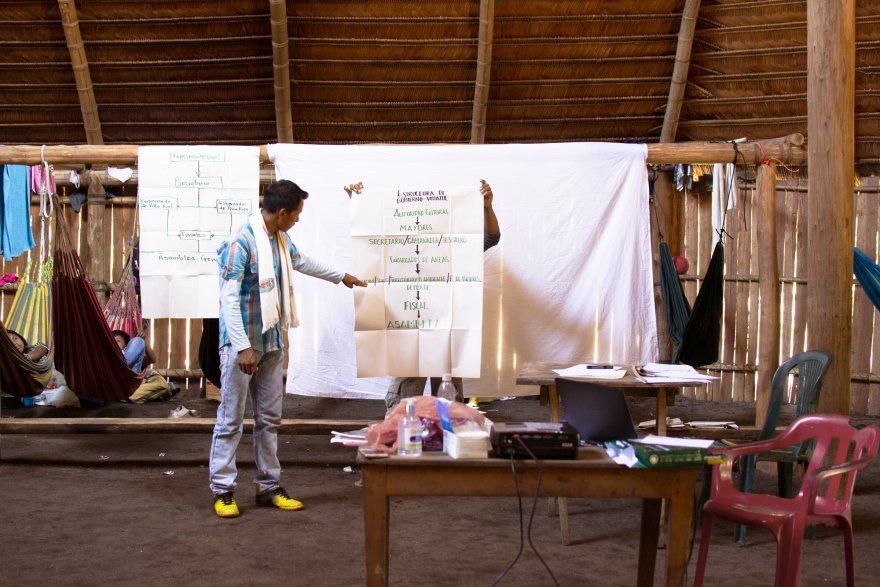 Members of the Villazul community present the current government structure to the group. (Photo: SCIOA)